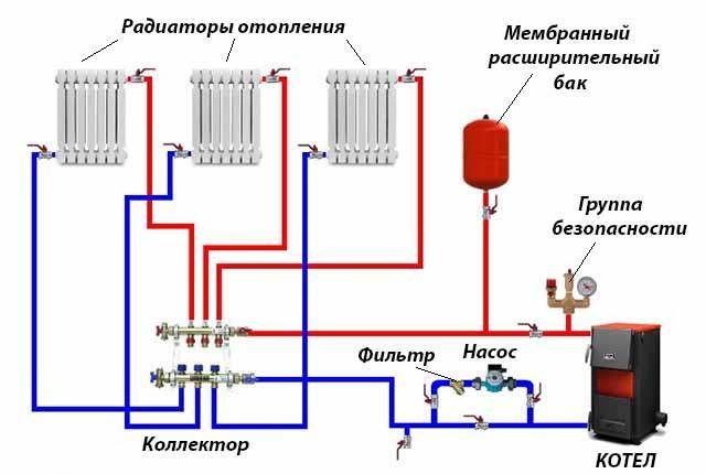 Фото схем системы отопления частного дома
