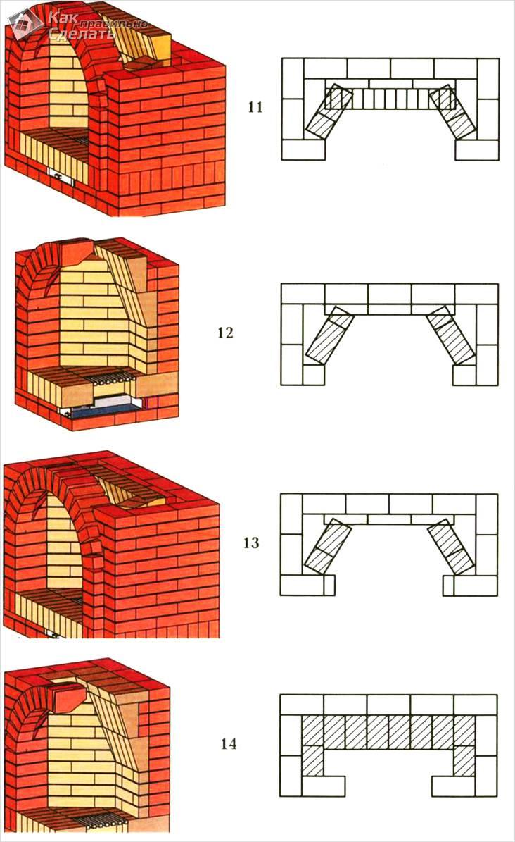 Камин из кирпича: фото и сооружение