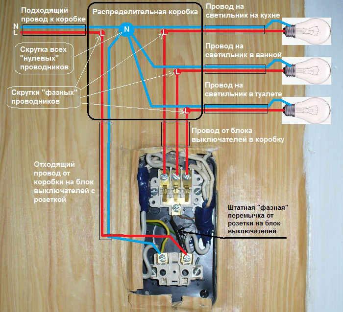 So schließen Sie den Leistungsschalter an die Steckdose an ...