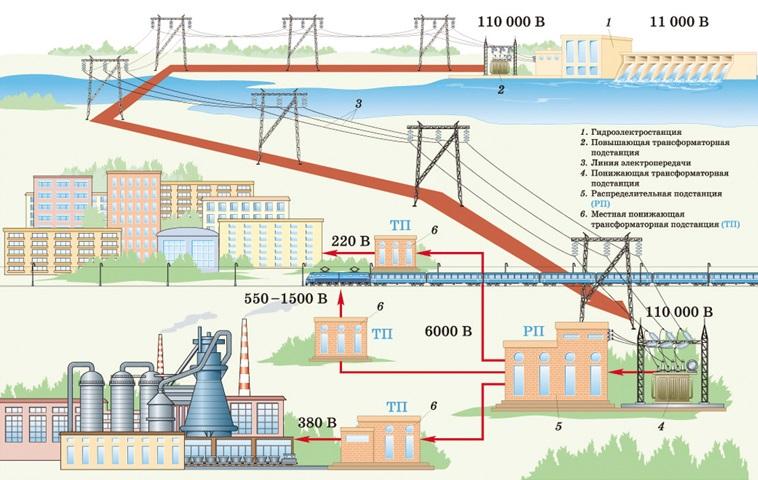 Aktuell im Heimnetzwerk. Warum kann der Strom im Sockel nicht ...