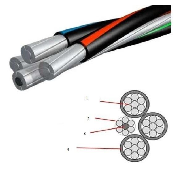 Draht selbsttragendes isoliertes Kabel. Was ist ein SIP: Funktionen ...